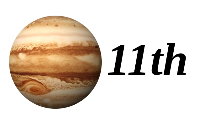 Jupiter in 11th House