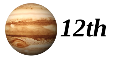 Jupiter in 12th House Free Sidereal Astrology Vedic Jyotish Zodiac Star Signs Constellations