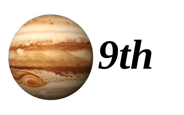Jupiter in 9th House