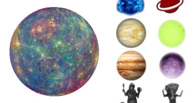 Videos Conjunctions Mercury Free Sidereal Astrology Vedic Jyotish Zodiac Star Signs Constellations