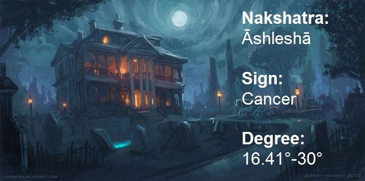 All About Nakshatras Āshleshā Ashlesha