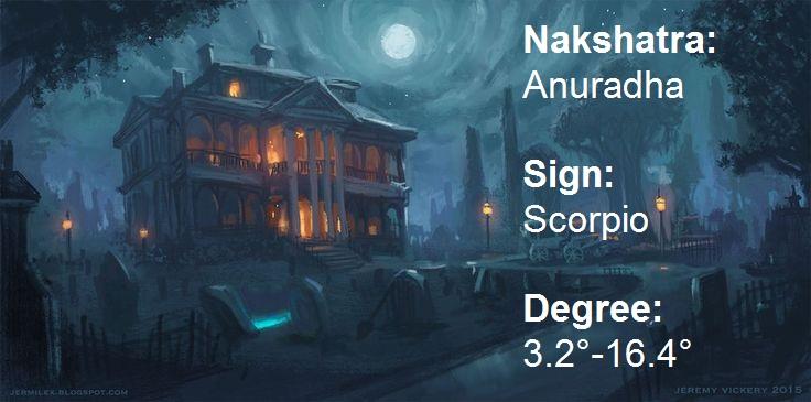 All About Nakshatras Anuradha