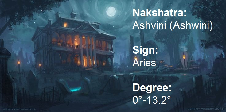 All About Nakshatras Ashvini Ashwini