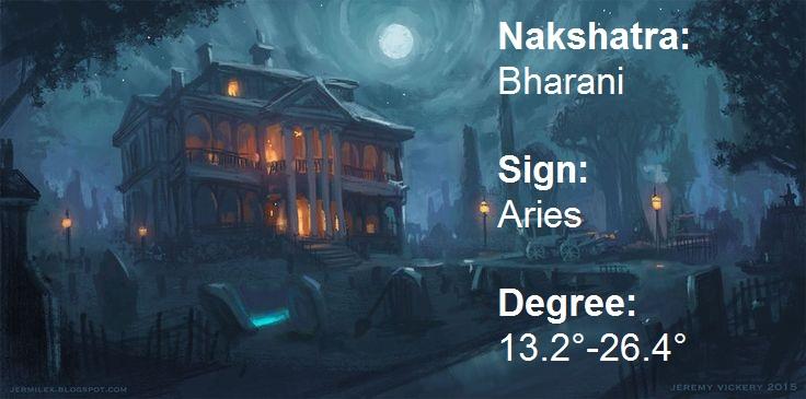 All About Nakshatras Bharani