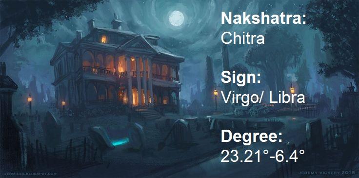 All About Nakshatras Chitra