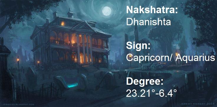 All About Nakshatras Dhanishta