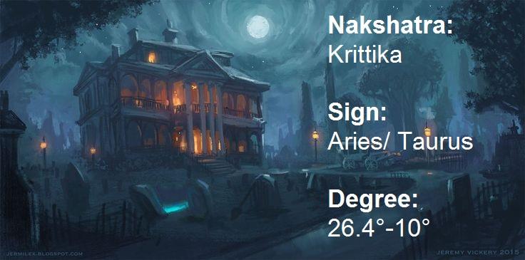All About Nakshatras Krittika