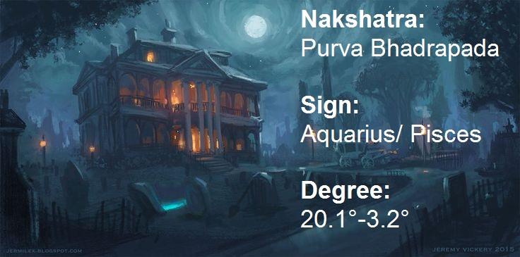 All About Nakshatras Purva Bhadrapada Bhādrapadā