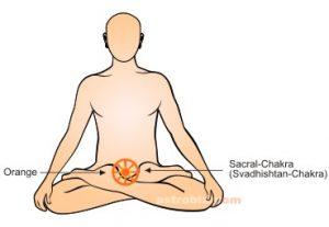 All About Sidereal Astrology Jupiter Sacral Chakra