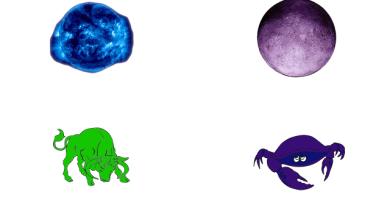 Uranus in Taurus – Free Sidereal Astrology