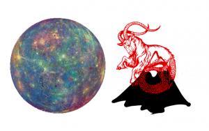 Mercury in Capricorn Free Sidereal Astrology Jyotish Vedic Zodiac Star Signs Constellations