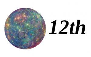 Mercury in 12th House Free Sidereal Astrology Vedic Jyotish Zodiac Star Signs Constellations