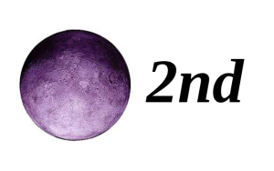 Moon in 2nd House Free Sidereal Astrology Vedic Jyotish Zodiac Star Signs Constellations Free Sidereal Astrology Vedic Jyotish Zodiac Star Signs Constellations