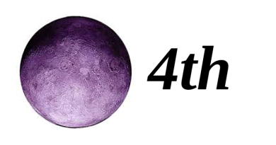 Moon in 4th House Free Sidereal Astrology Vedic Jyotish Zodiac Star Signs Constellations Free Sidereal Astrology Vedic Jyotish Zodiac Star Signs Constellations