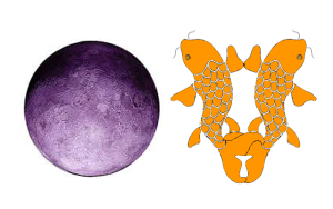 Moon in Pisces Free Sidereal Astrology Vedic Jyotish Zodiac Star Signs Constellations