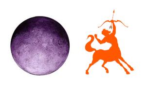 Moon in Sagittarius Free Sidereal Astrology Vedic Jyotish Zodiac Star Signs Constellations