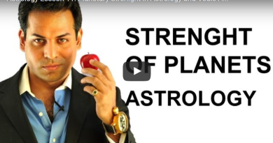 How Strong Are Your Planets Kapiel Raaj Free Sidereal Astrology Vedic Jyotish Zodiac Star Signs Constellations