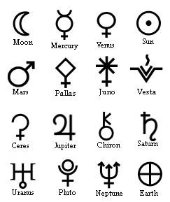 Pictures of Zodiacs from all over the World 7