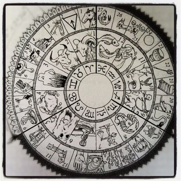 A Quick Beginnings of Astrology