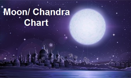 How to; Moon/ Chandra Chart
