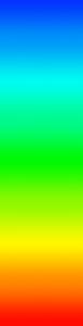 Chakra Colour Spectrum